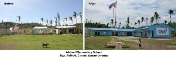 Abihod Elementary School