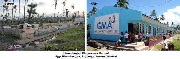 Kinablangan Elementary School
